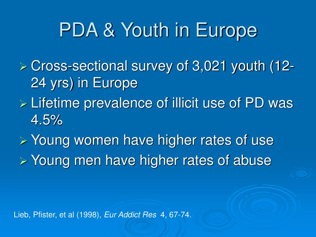 PDA & Youth in Europe