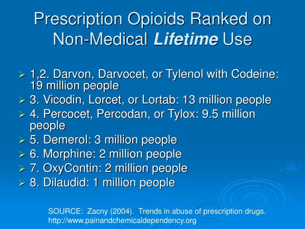 Prescription Opioids Ranked on