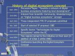 history of digital ecosystem concept