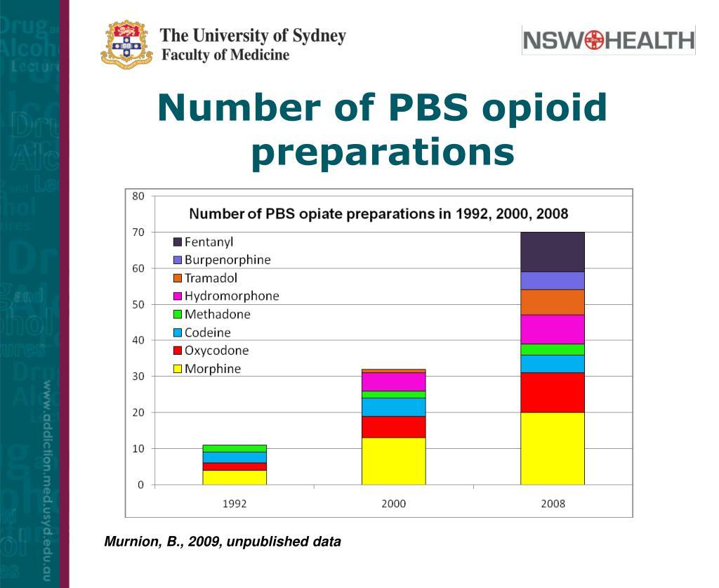 Number of PBS opioid preparations