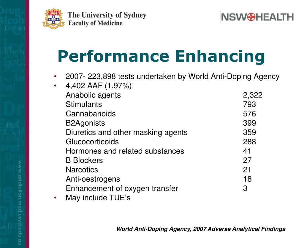 Performance Enhancing