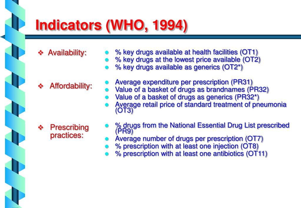 Indicators (WHO, 1994)
