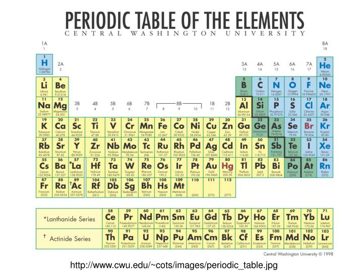 http://www.cwu.edu/~cots/images/periodic_table.jpg