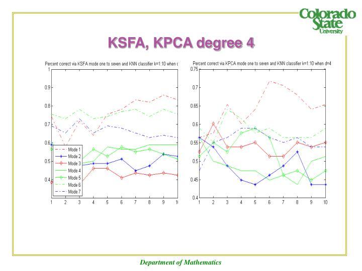KSFA, KPCA degree 4