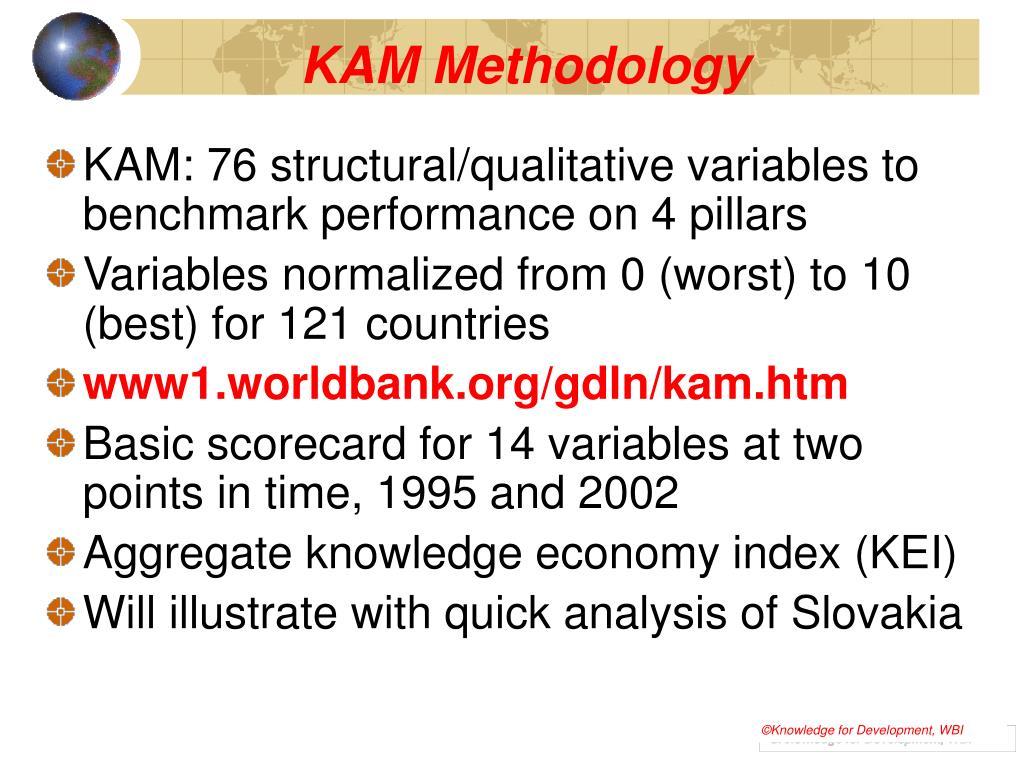 KAM Methodology