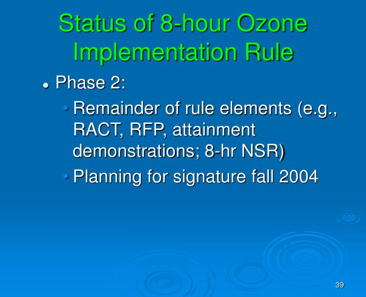 Status of 8-hour Ozone Implementation Rule