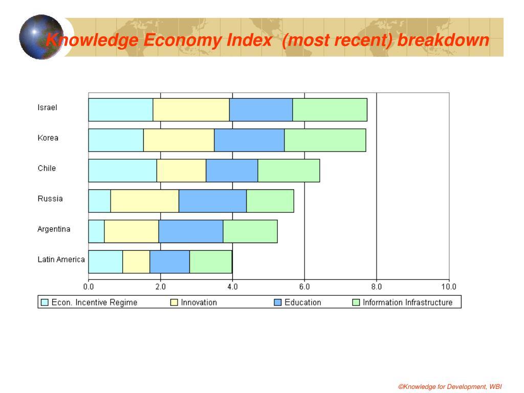Knowledge Economy Index  (most recent) breakdown