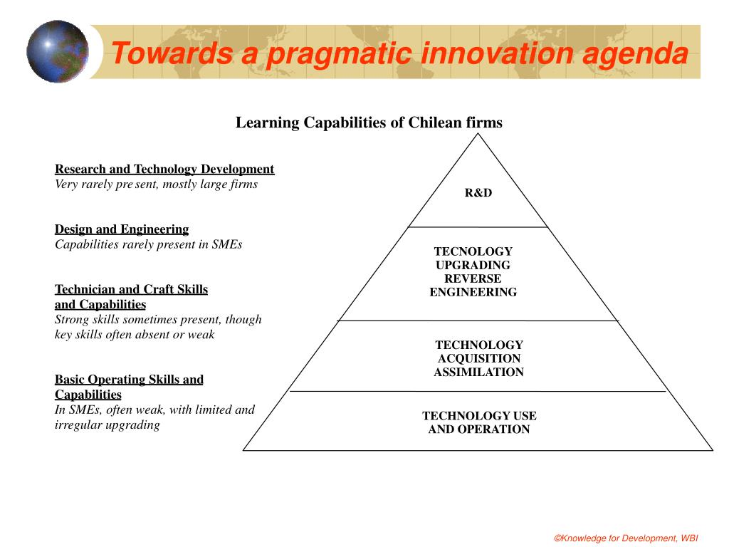 Towards a pragmatic innovation agenda