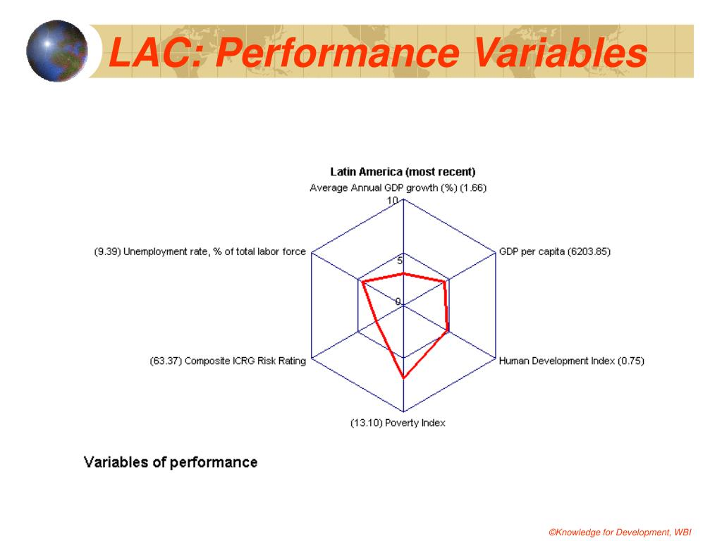 LAC: Performance Variables