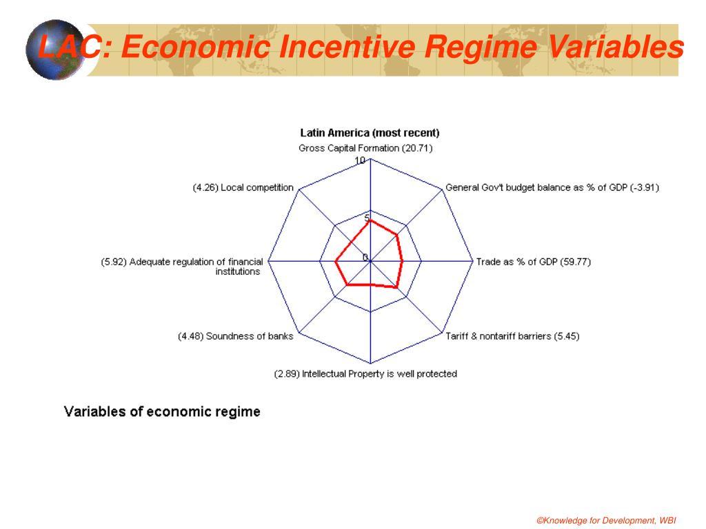 LAC: Economic Incentive Regime Variables