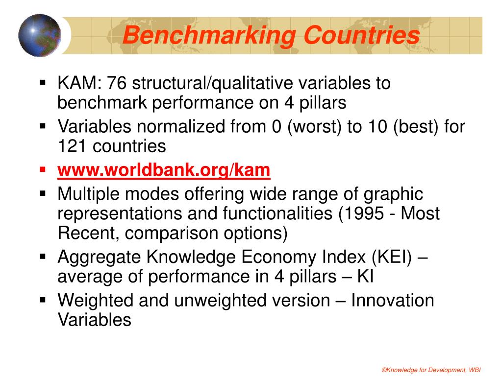 Benchmarking Countries