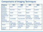 comparisons of imaging techniques