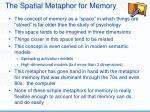 the spatial metaphor for memory