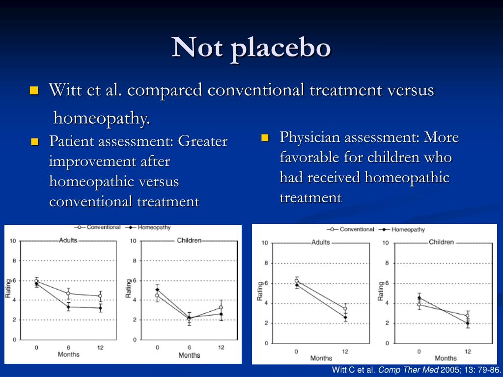 Patient assessment: Greater improvement after homeopathic versus conventional treatment