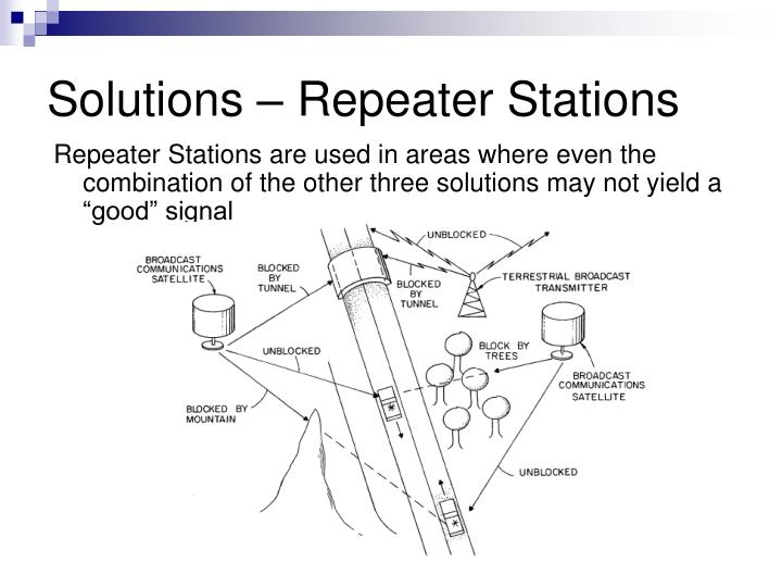 Solutions – Repeater Stations