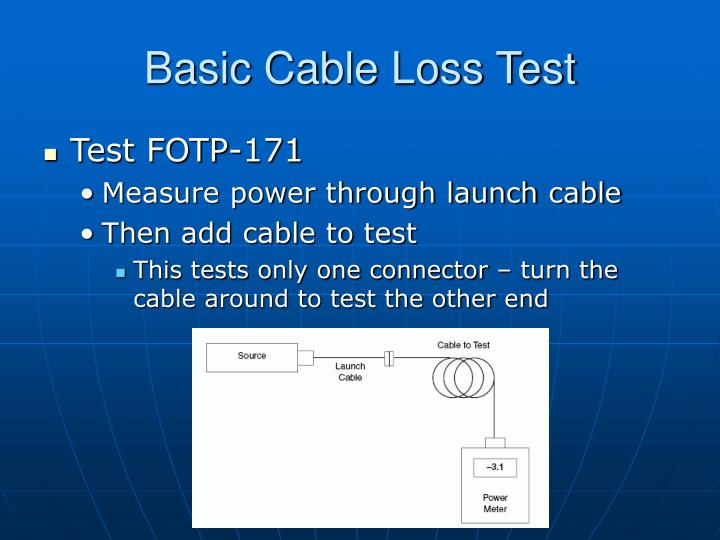 Basic Cable Loss Test