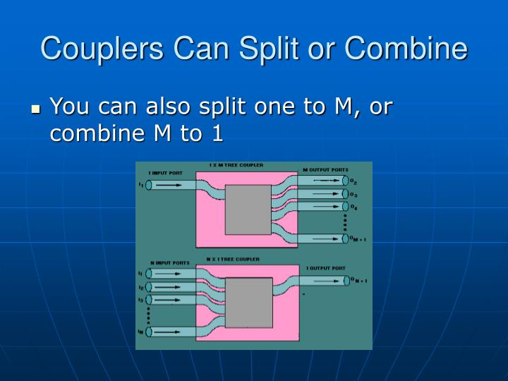 Couplers Can Split or Combine