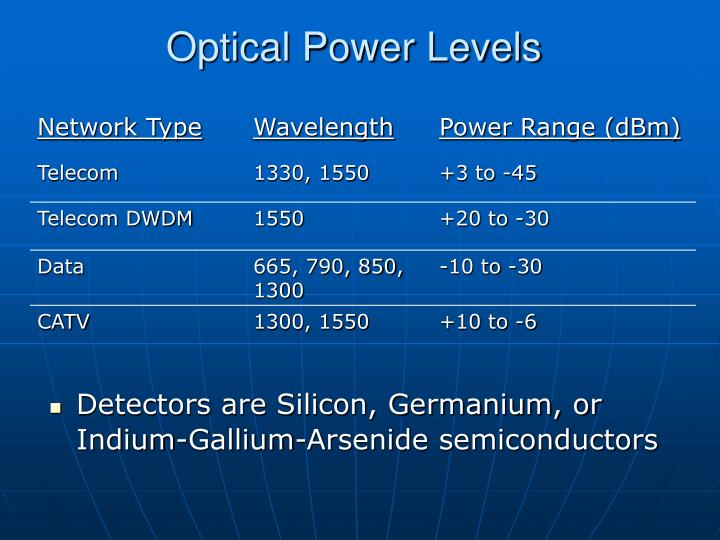 Optical Power Levels