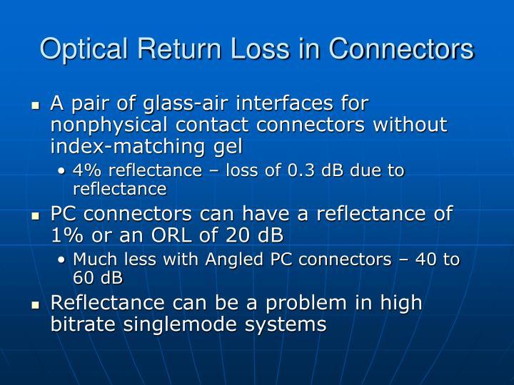 Optical Return Loss in Connectors