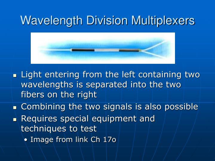 Wavelength Division Multiplexers
