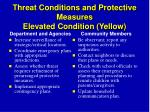 threat conditions and protective measures elevated condition yellow