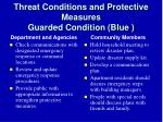 threat conditions and protective measures guarded condition blue