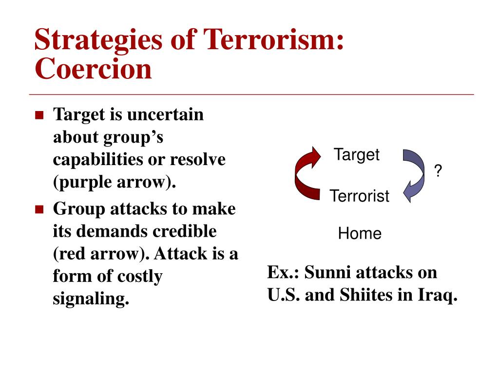 Target is uncertain about group's capabilities or resolve (purple arrow).