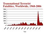 transnational terrorist fatalities worldwide 1968 2006