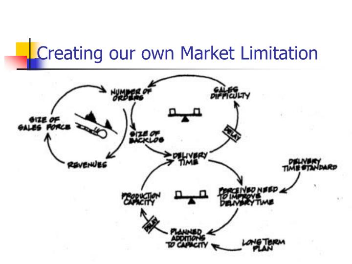 Creating our own Market Limitation