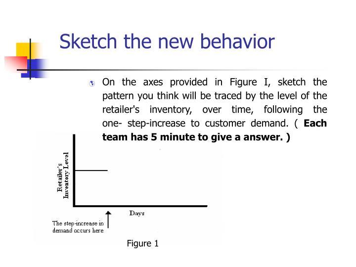Sketch the new behavior