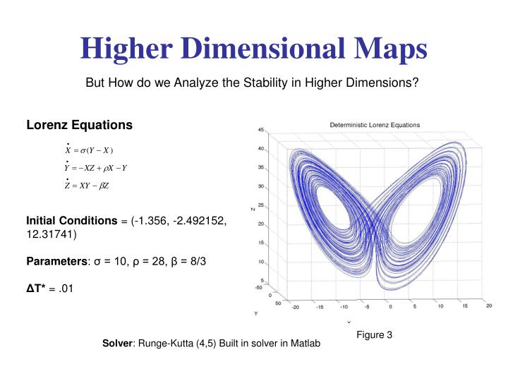 Higher Dimensional Maps