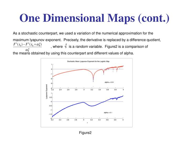 One dimensional maps cont