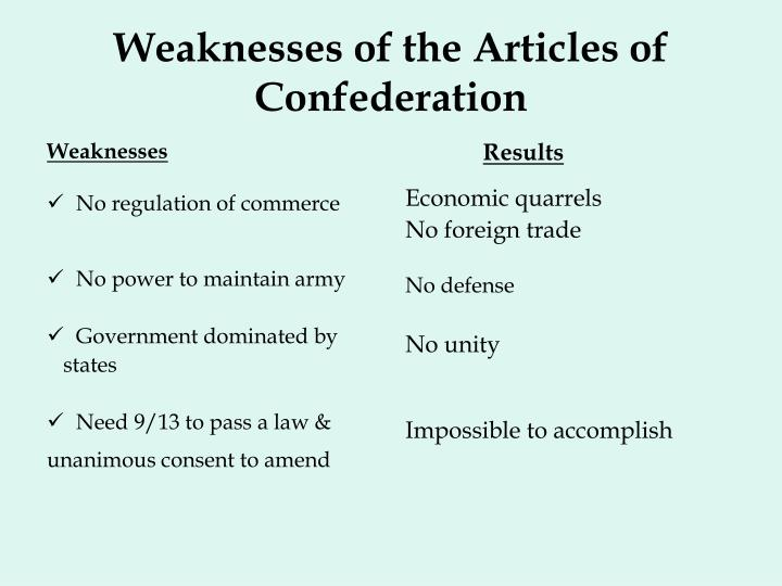 Weaknesses of the articles of confederation2