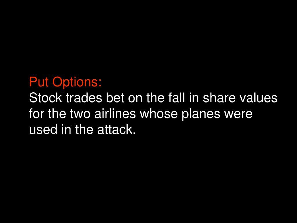 Put Options:
