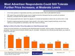most advertiser respondents could still tolerate further price increases at moderate levels