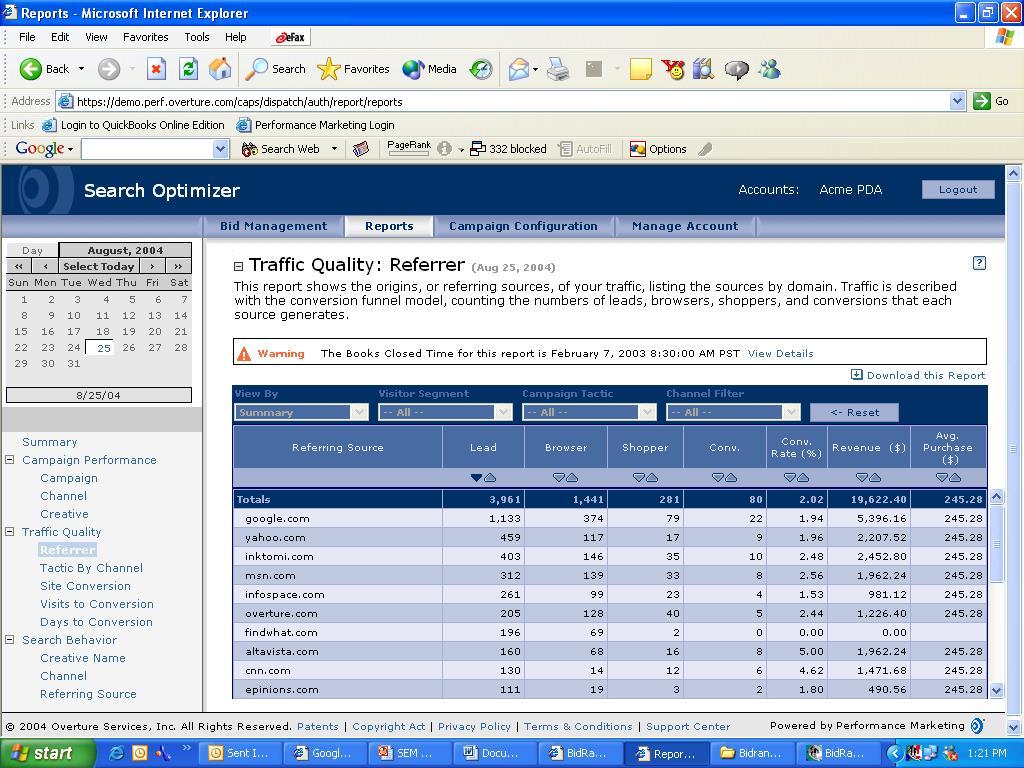 ROI Tracking Tools