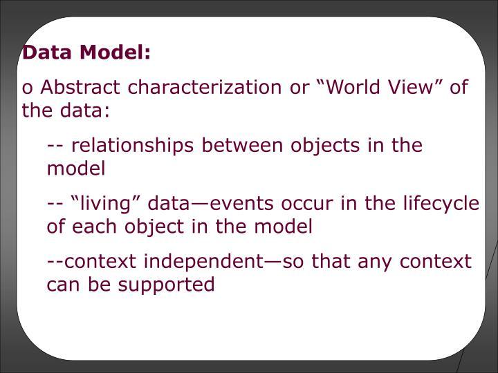 Data Model: