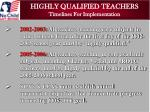 highly qualified teachers timelines for implementation