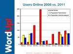 users online 2006 vs 2011