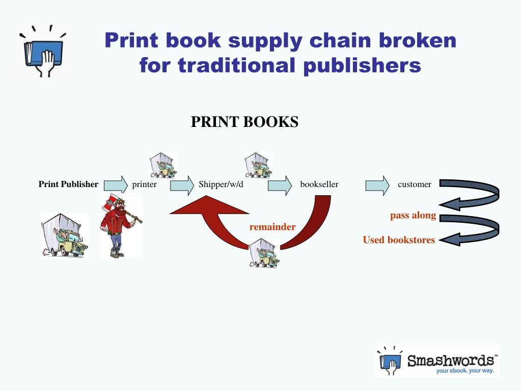Print book supply chain broken for traditional publishers