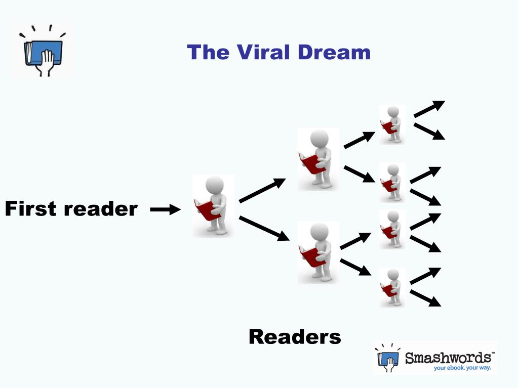 The Viral Dream