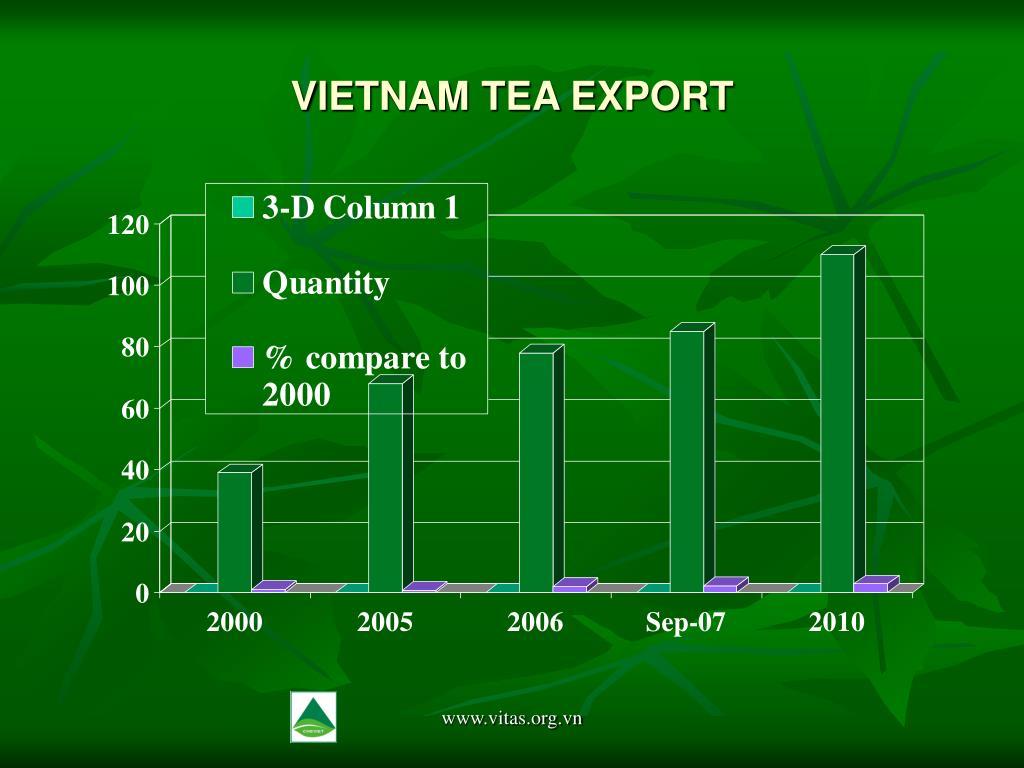 VIETNAM TEA EXPORT
