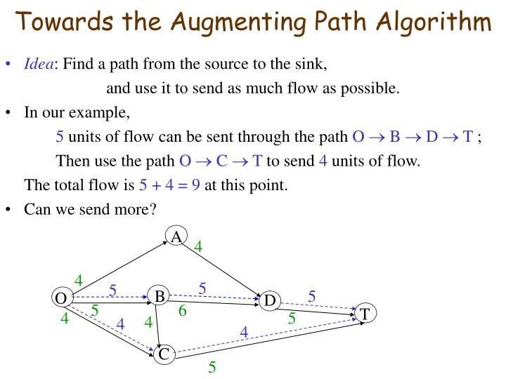 Towards the augmenting path algorithm