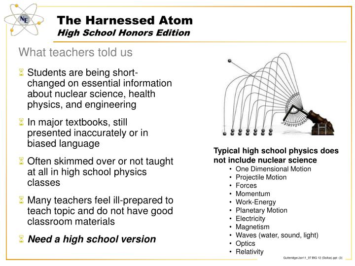 The harnessed atom high school honors edition2