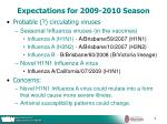 expectations for 2009 2010 season