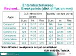 enterobacteriaceae revised breakpoints disk diffusion mm
