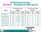 enterobacteriaceae revised breakpoints mic g ml
