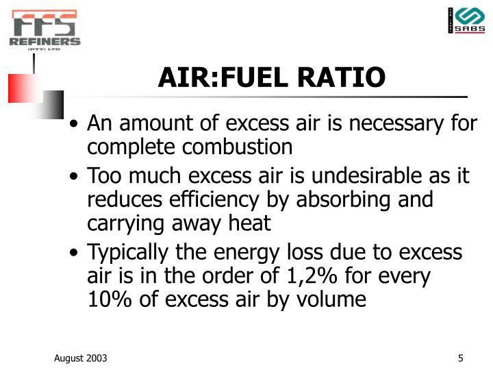 AIR:FUEL RATIO