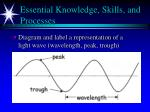 essential knowledge skills and processes5