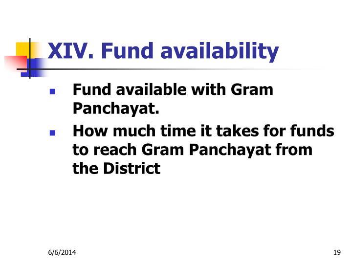 XIV. Fund availability